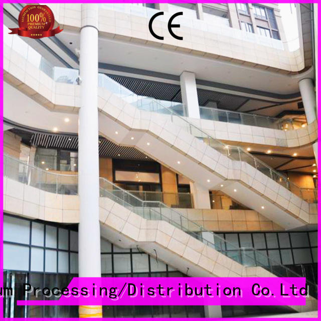 Caiyi coated aluminum composite sheet series for factory