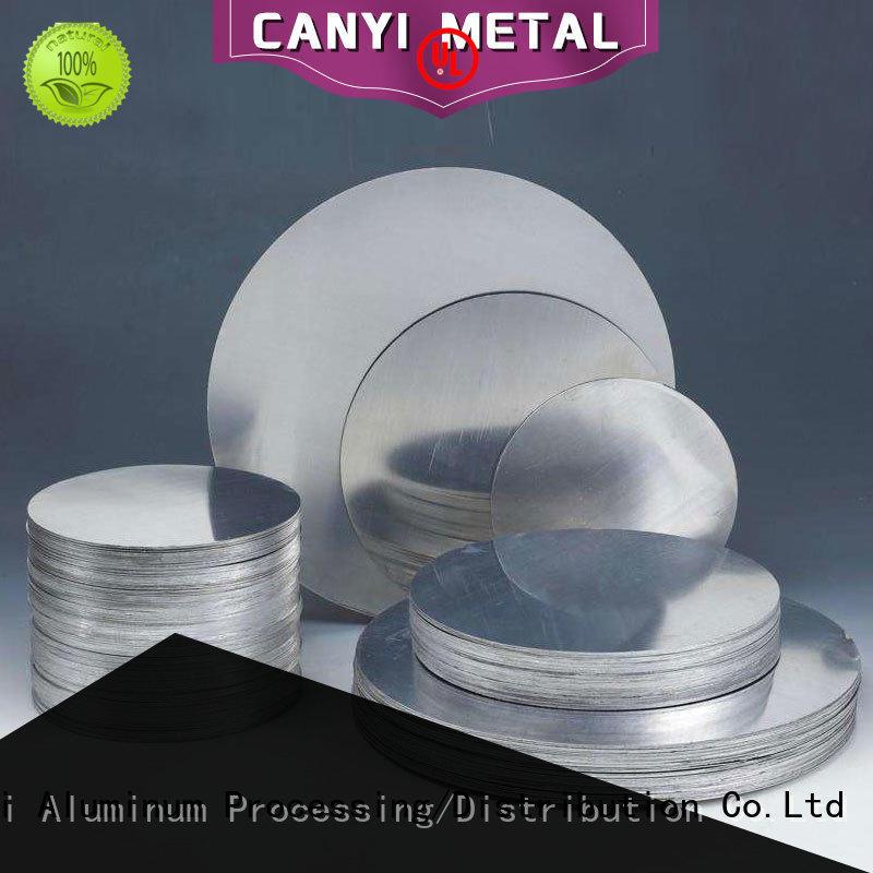 Caiyi buy aluminum sheet from China for hardware